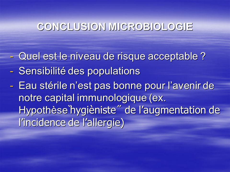 CONCLUSION MICROBIOLOGIE