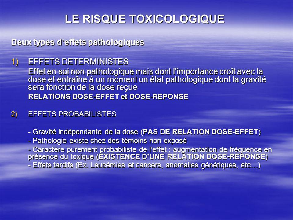 LE RISQUE TOXICOLOGIQUE