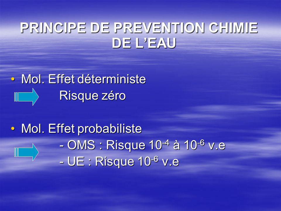 PRINCIPE DE PREVENTION CHIMIE DE L'EAU