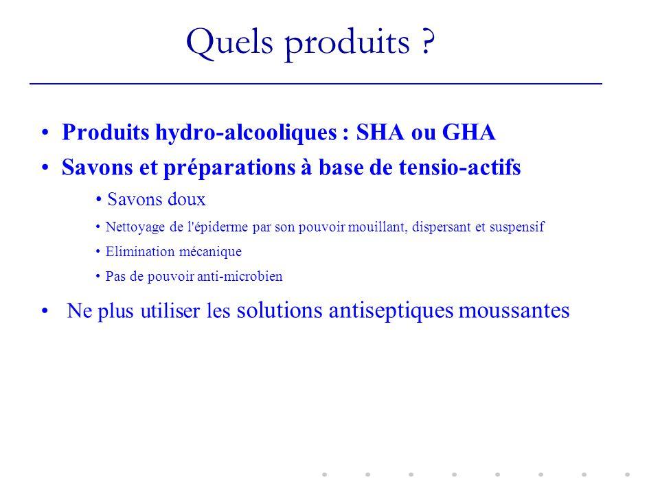 Quels produits Produits hydro-alcooliques : SHA ou GHA