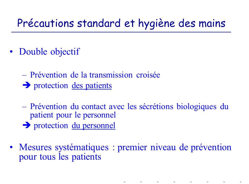 Précautions standard et hygiène des mains