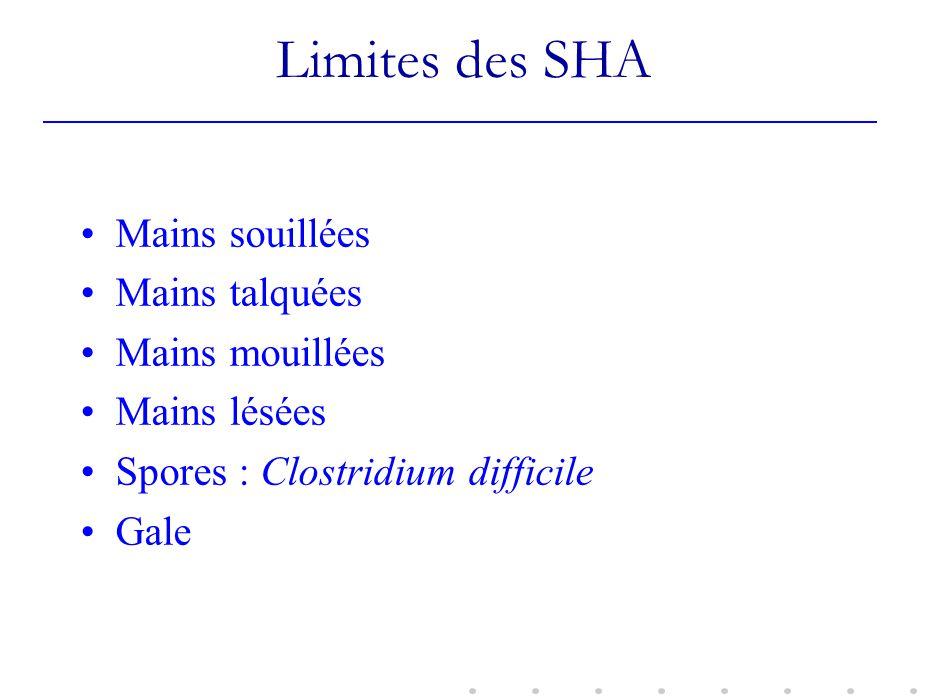 Limites des SHA Mains souillées Mains talquées Mains mouillées