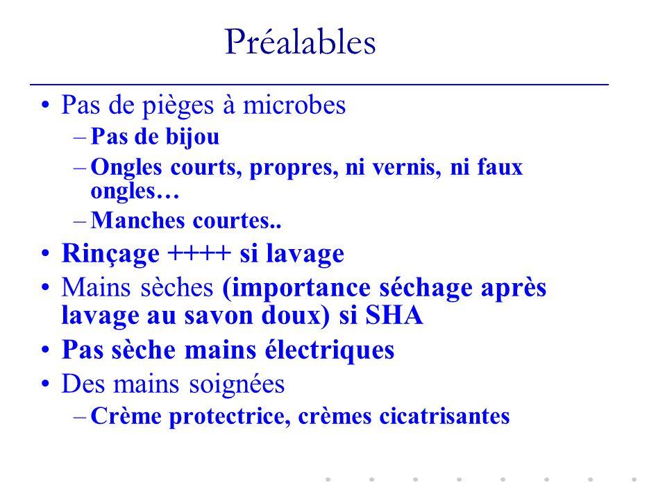 Préalables Pas de pièges à microbes Rinçage ++++ si lavage