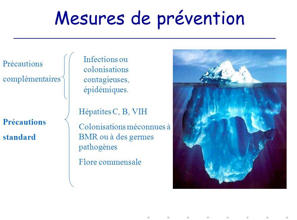 Mesures de prévention Infections ou colonisations contagieuses, épidémiques. Précautions. complémentaires.