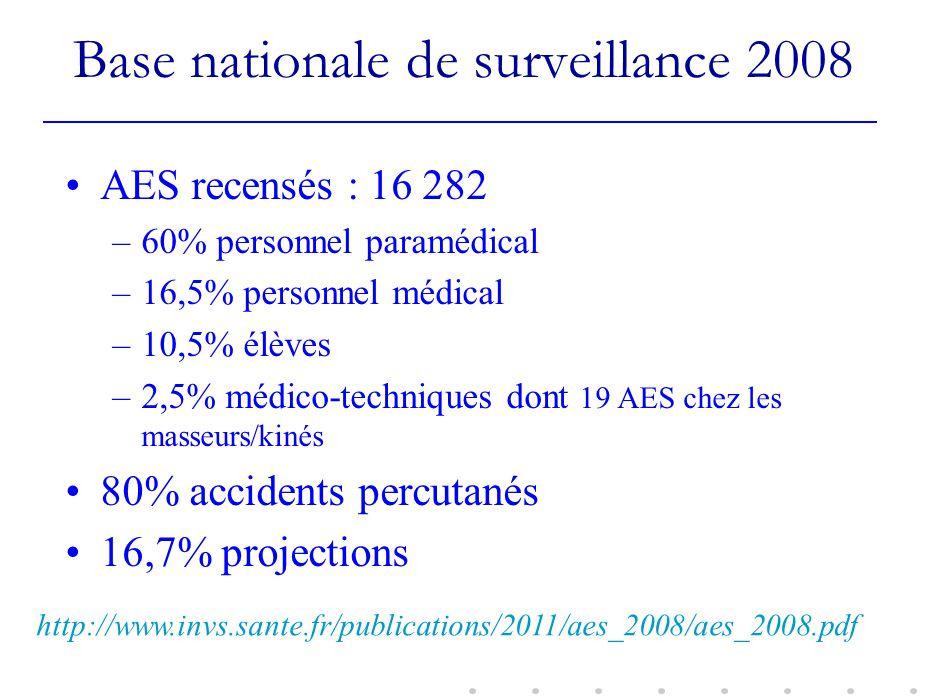 Base nationale de surveillance 2008