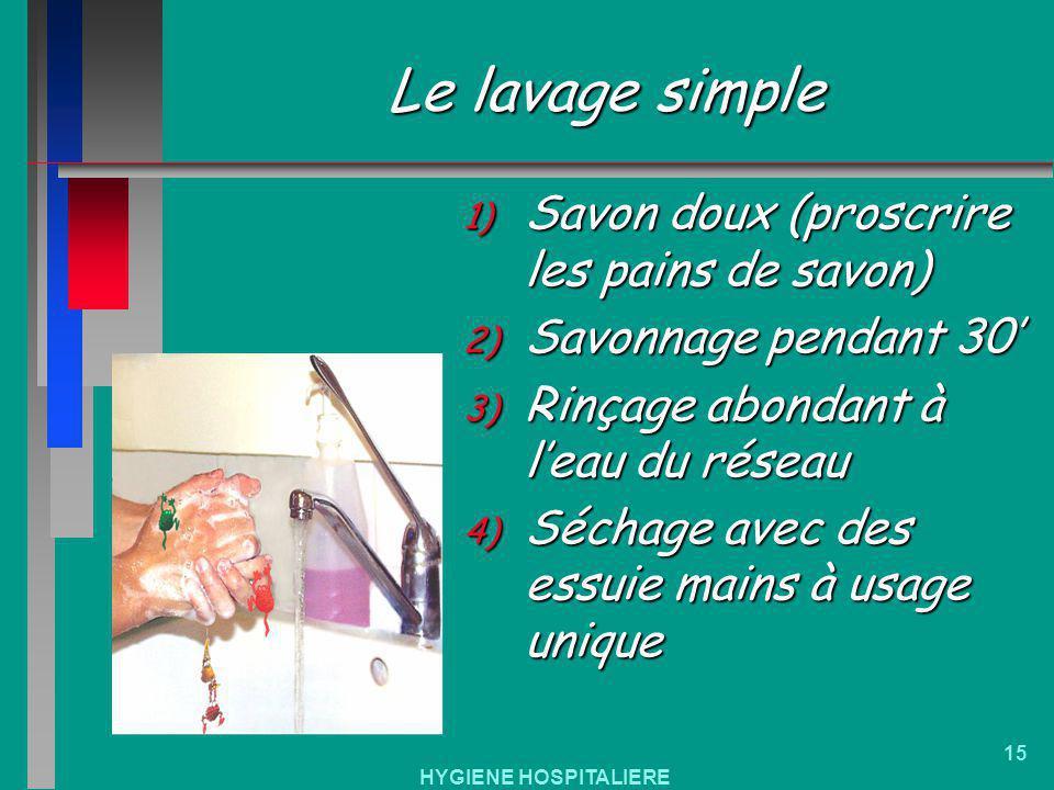 Le lavage simple Savon doux (proscrire les pains de savon)