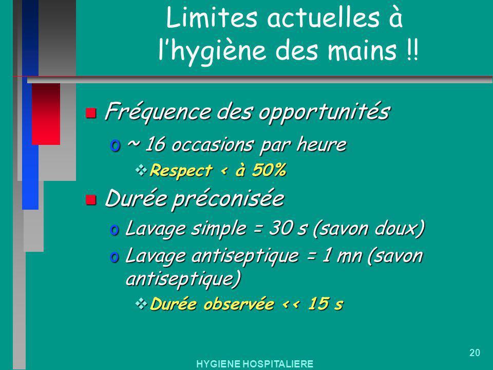Limites actuelles à l'hygiène des mains !!