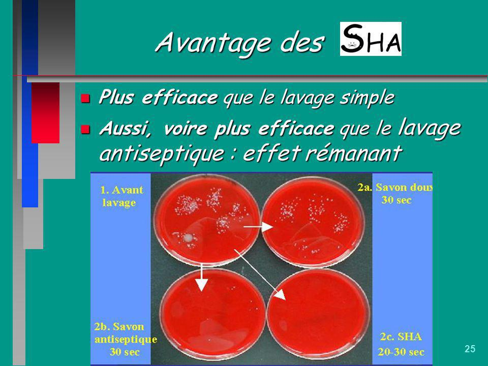 Avantage des Plus efficace que le lavage simple