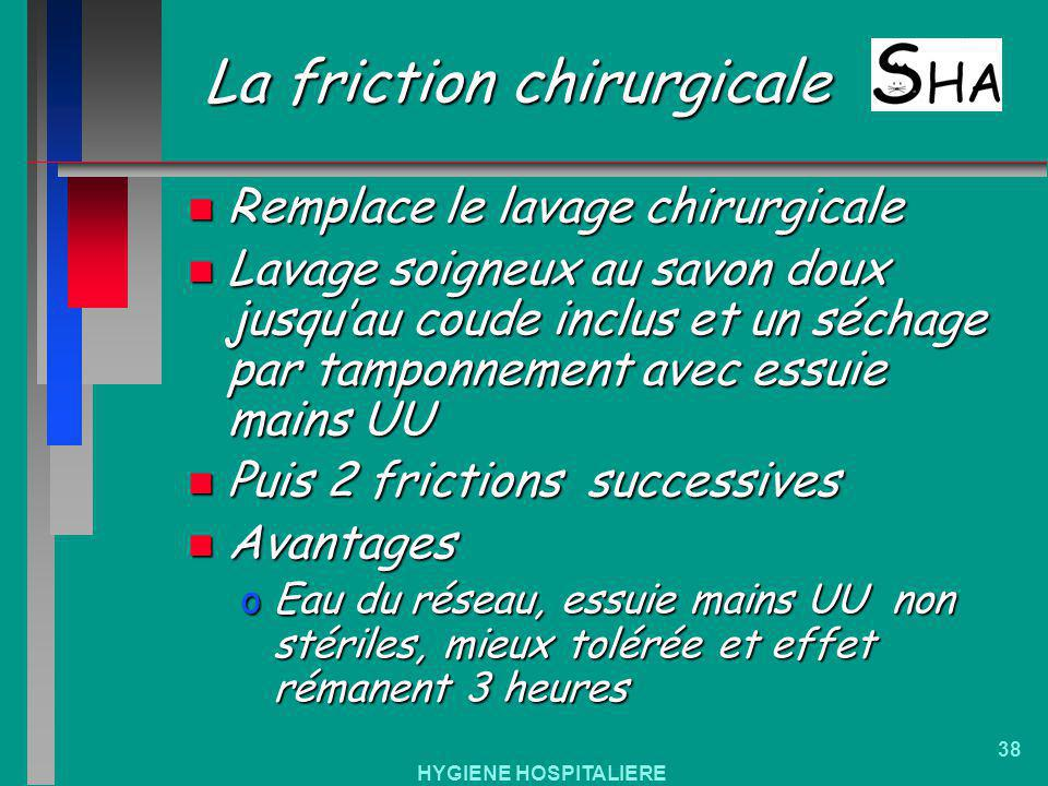 La friction chirurgicale