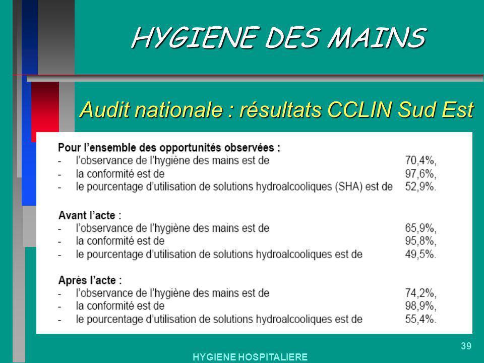 HYGIENE DES MAINS Audit nationale : résultats CCLIN Sud Est