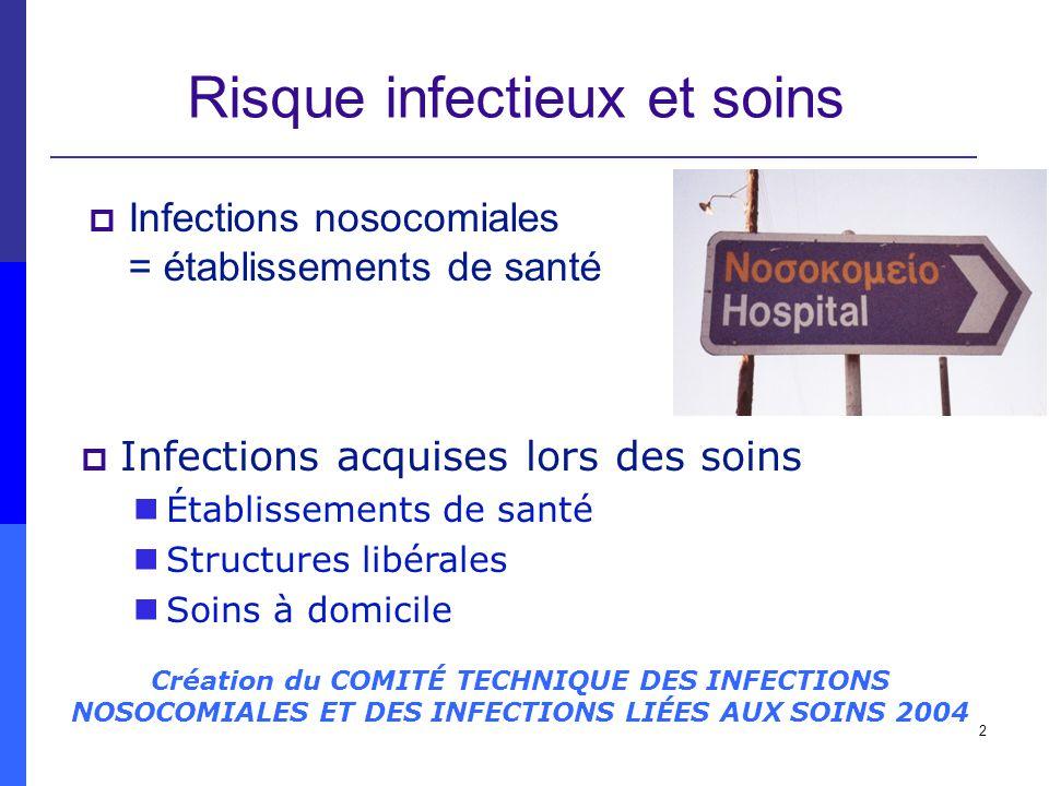 Risque infectieux et soins