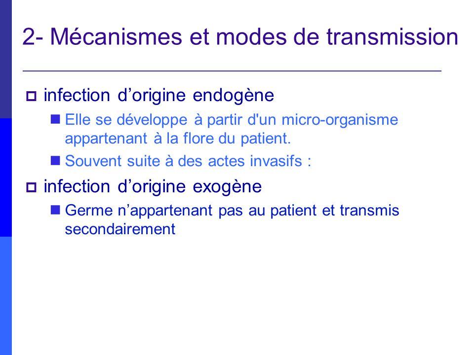 2- Mécanismes et modes de transmission