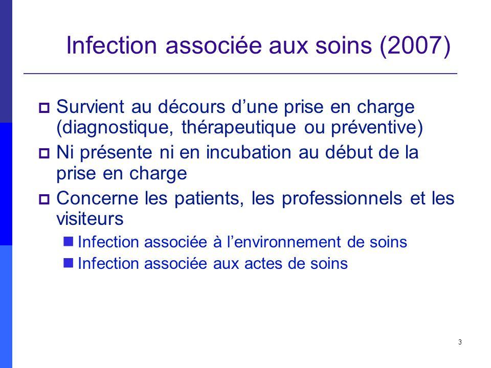 Infection associée aux soins (2007)