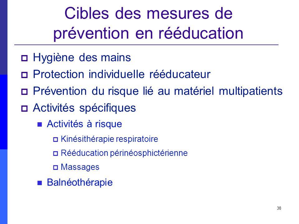 Cibles des mesures de prévention en rééducation