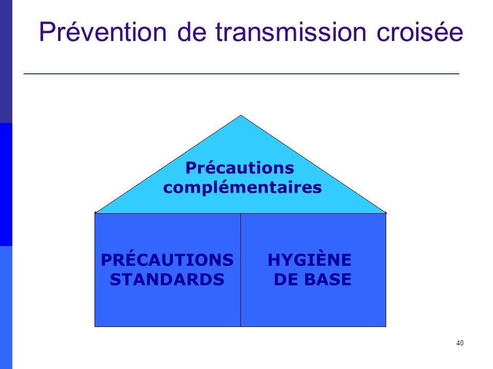 Prévention de transmission croisée