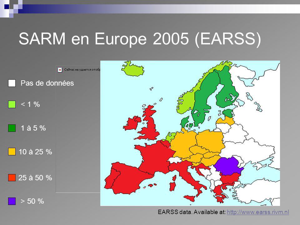 SARM en Europe 2005 (EARSS) Pas de données < 1 % 1 à 5 % 10 à 25 %