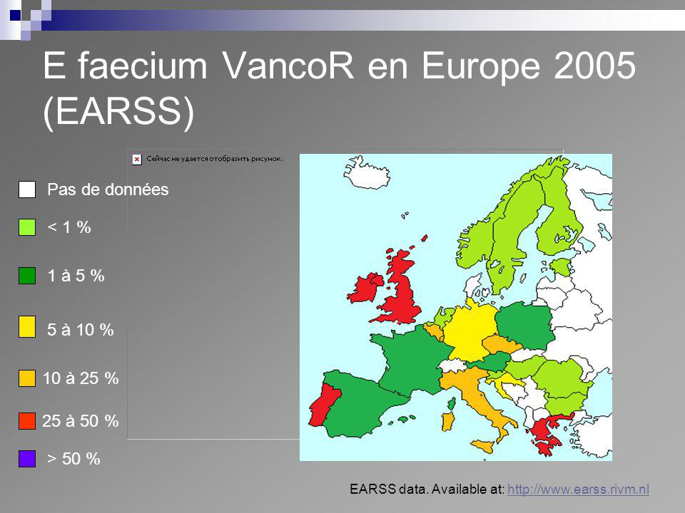 E faecium VancoR en Europe 2005 (EARSS)