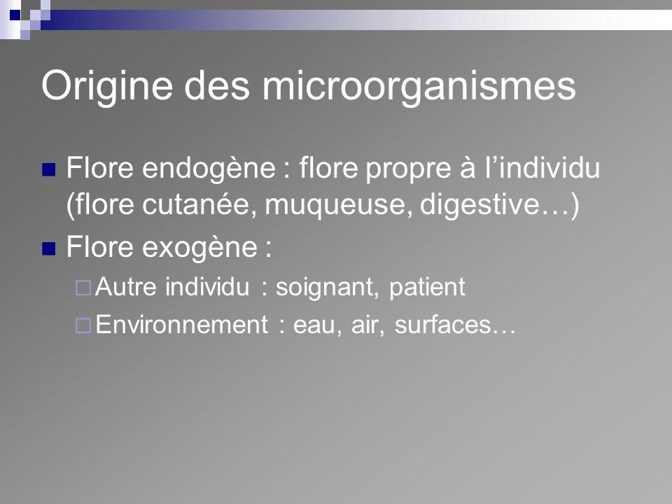 Origine des microorganismes