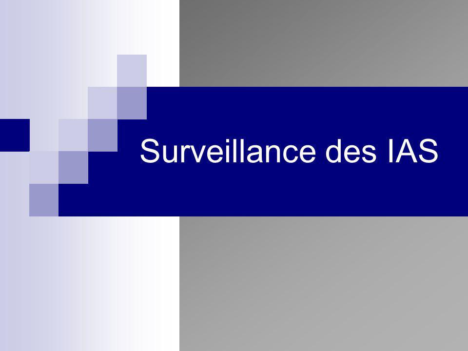 Surveillance des IAS