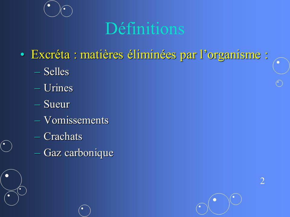 Définitions Excréta : matières éliminées par l'organisme : Selles