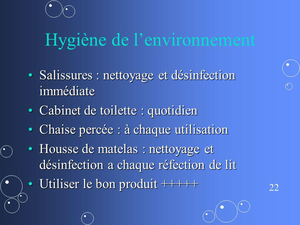 Hygiène de l'environnement
