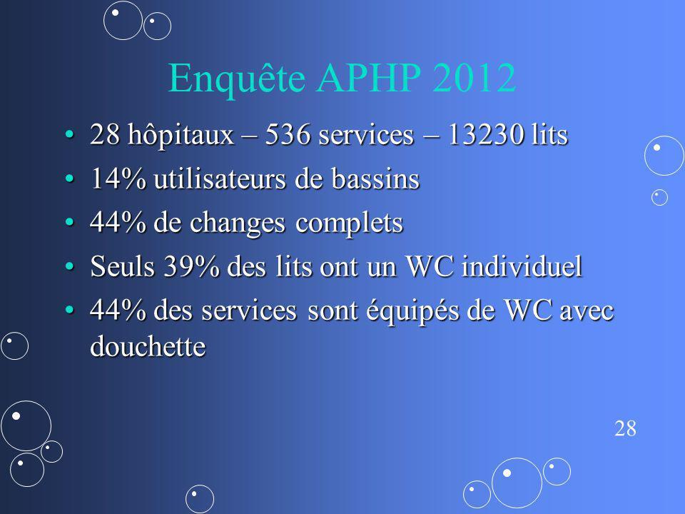 Enquête APHP 2012 28 hôpitaux – 536 services – 13230 lits
