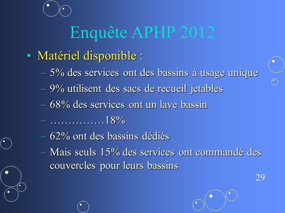 Enquête APHP 2012 Matériel disponible :