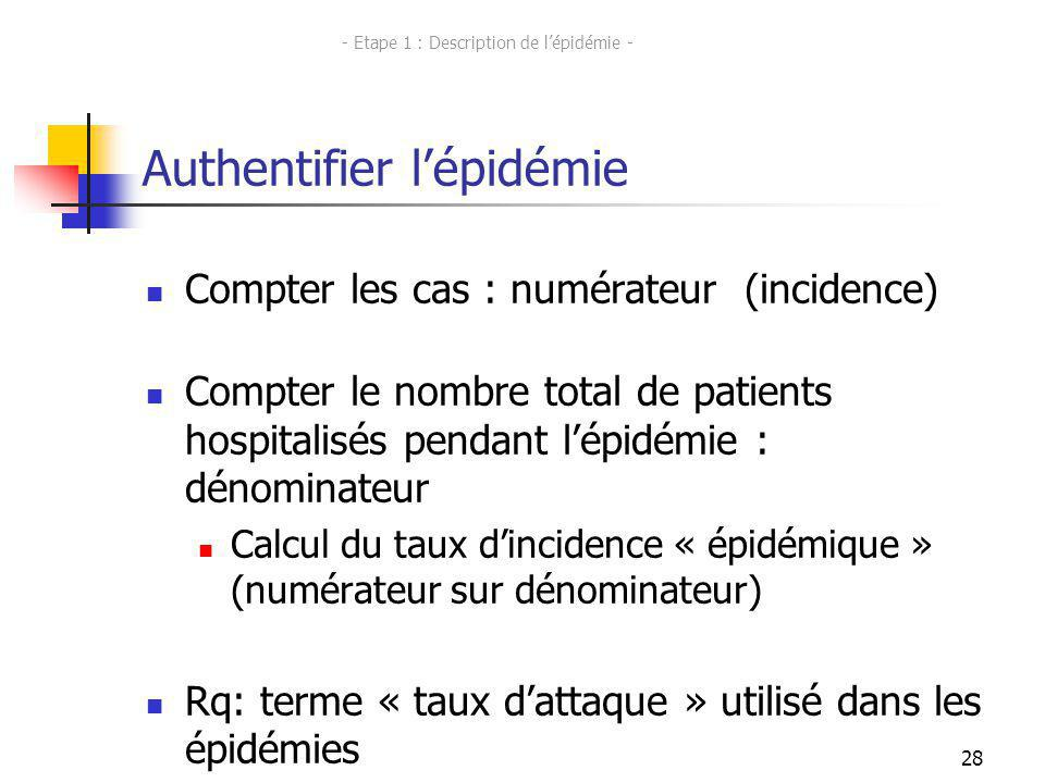 Authentifier l'épidémie
