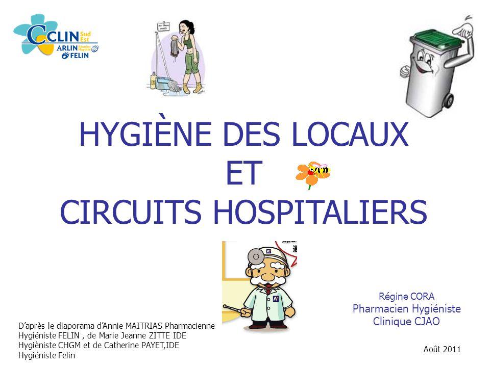 HYGIÈNE DES LOCAUX ET CIRCUITS HOSPITALIERS
