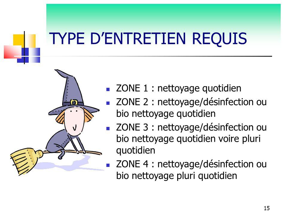 TYPE D'ENTRETIEN REQUIS
