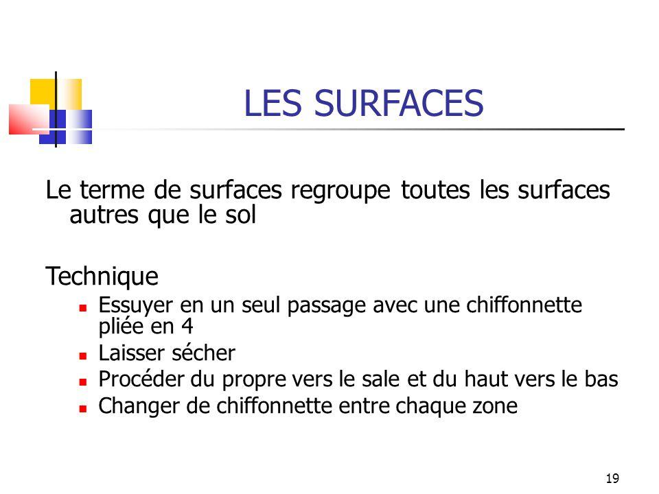 LES SURFACES Le terme de surfaces regroupe toutes les surfaces autres que le sol. Technique.