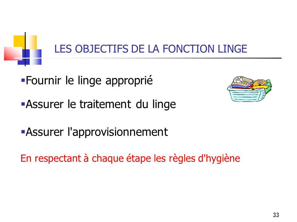 LES OBJECTIFS DE LA FONCTION LINGE