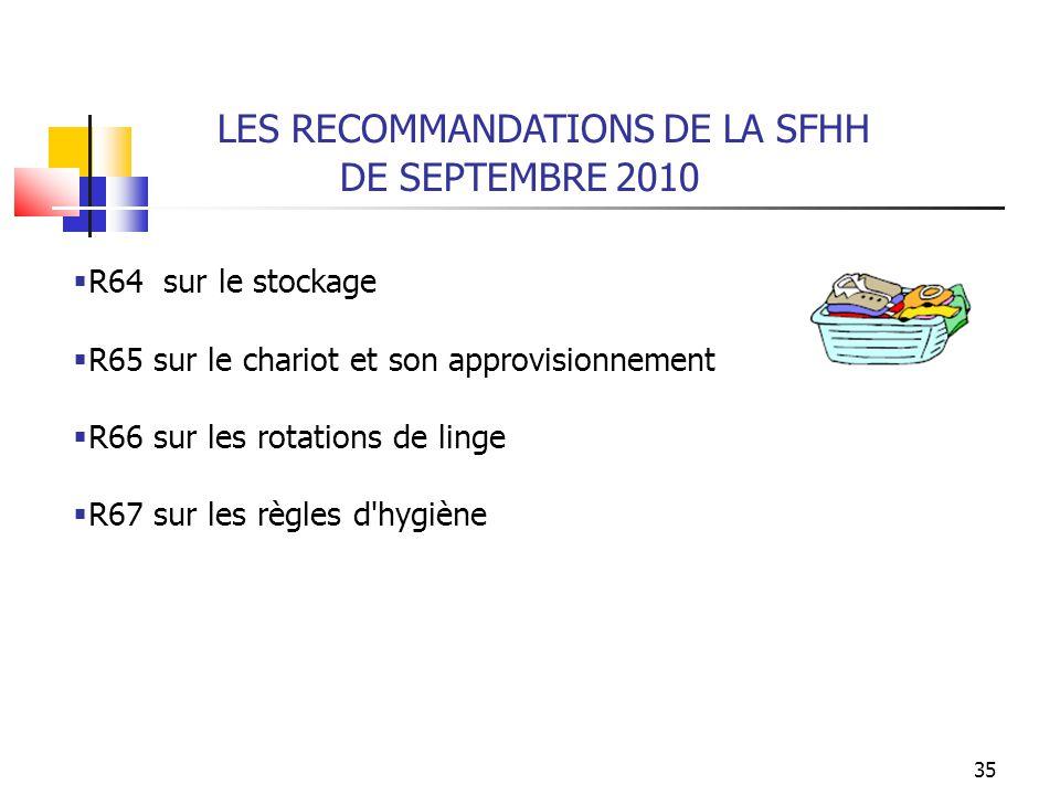LES RECOMMANDATIONS DE LA SFHH