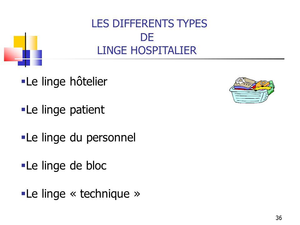 LES DIFFERENTS TYPES Le linge hôtelier Le linge patient