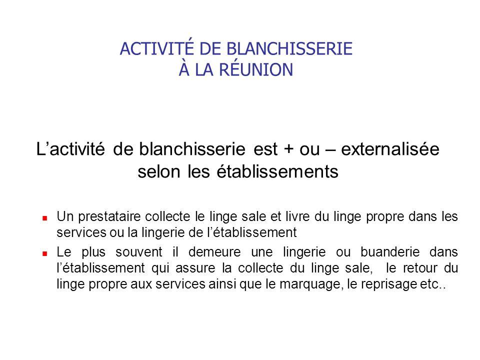 ACTIVITÉ DE BLANCHISSERIE À LA RÉUNION