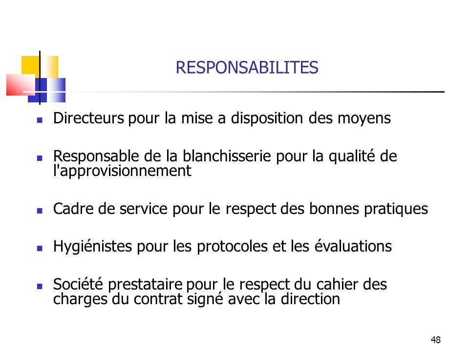 RESPONSABILITES Directeurs pour la mise a disposition des moyens