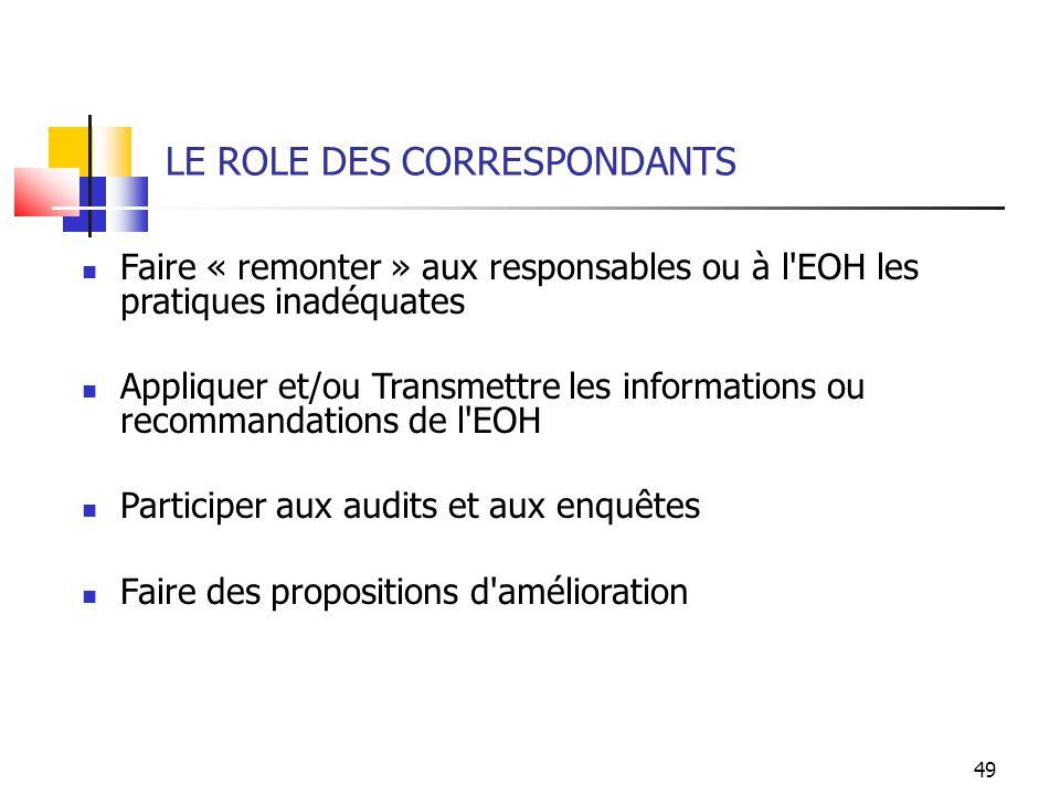 LE ROLE DES CORRESPONDANTS