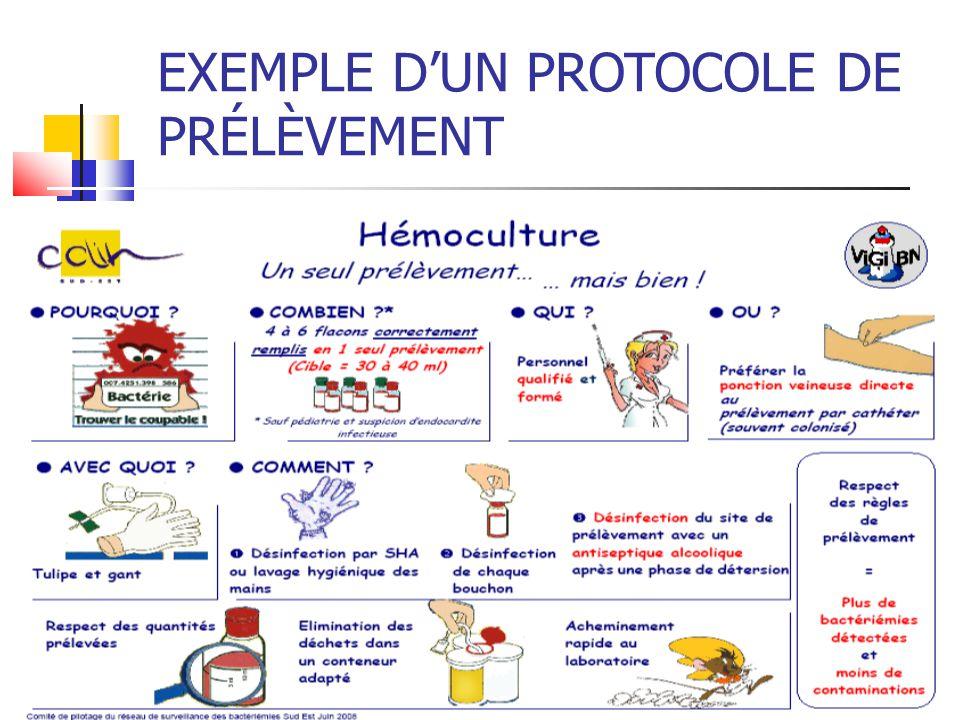 EXEMPLE D'UN PROTOCOLE DE PRÉLÈVEMENT