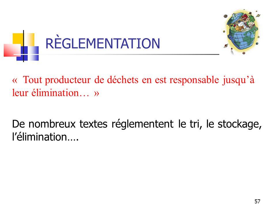 RÈGLEMENTATION « Tout producteur de déchets en est responsable jusqu'à leur élimination… »