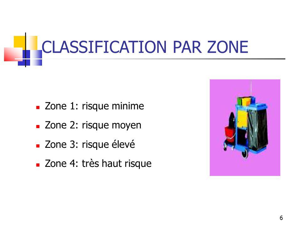 CLASSIFICATION PAR ZONE