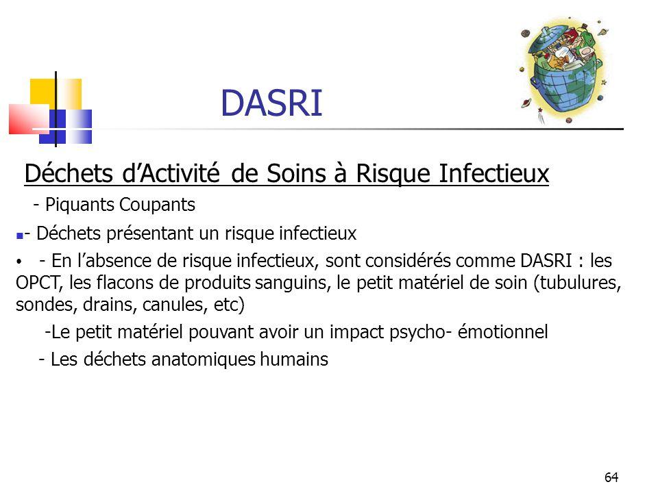 DASRI Déchets d'Activité de Soins à Risque Infectieux