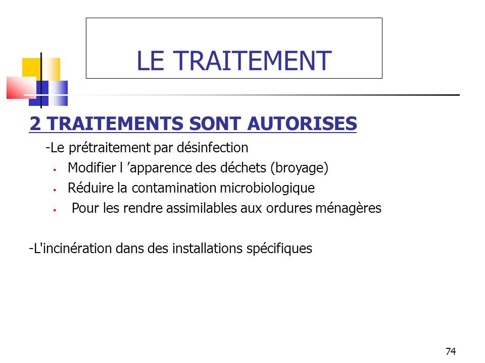 LE TRAITEMENT 2 TRAITEMENTS SONT AUTORISES