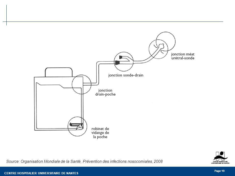 Source: Organisation Mondiale de la Santé, Prévention des infections nosocomiales, 2008