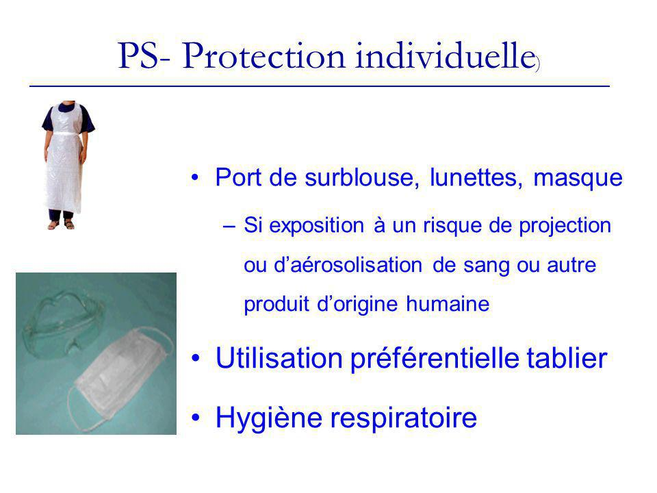 PS- Protection individuelle)