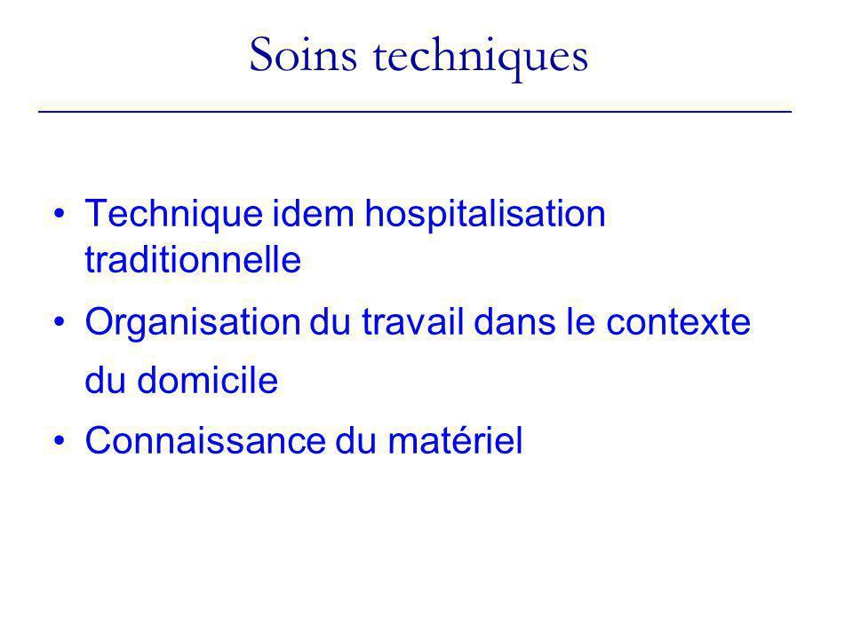 Soins techniques Technique idem hospitalisation traditionnelle