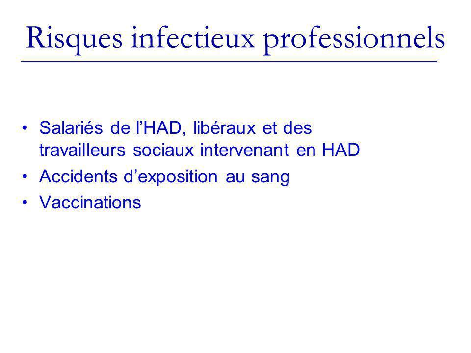Risques infectieux professionnels