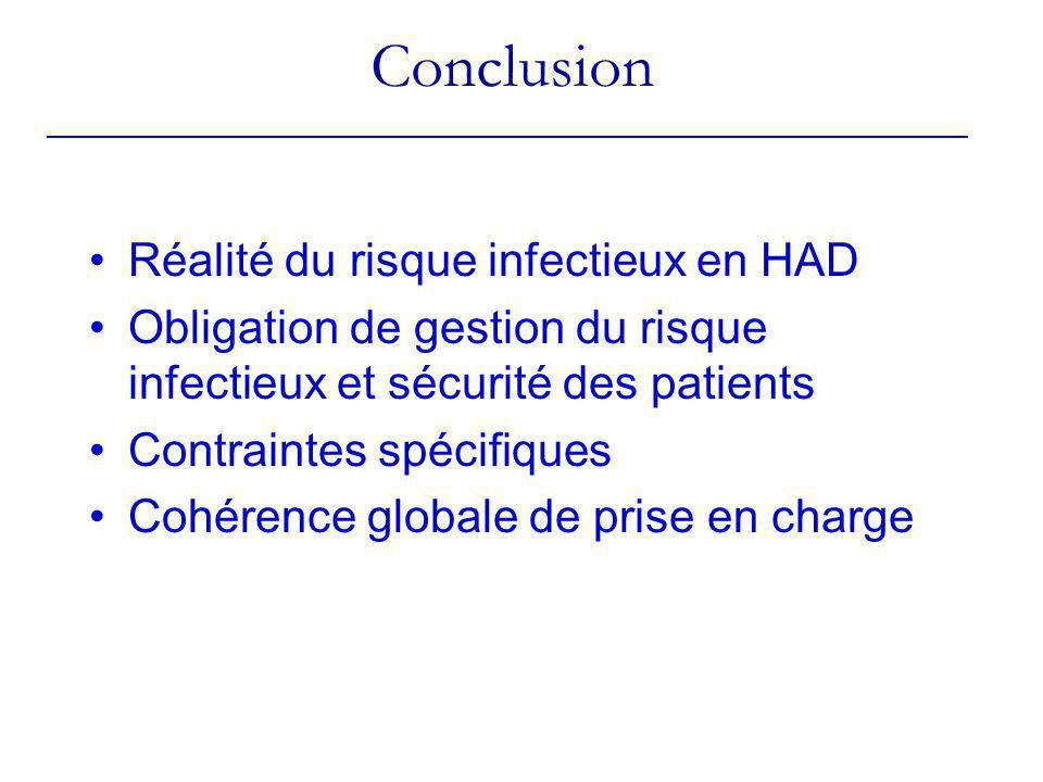 Conclusion Réalité du risque infectieux en HAD