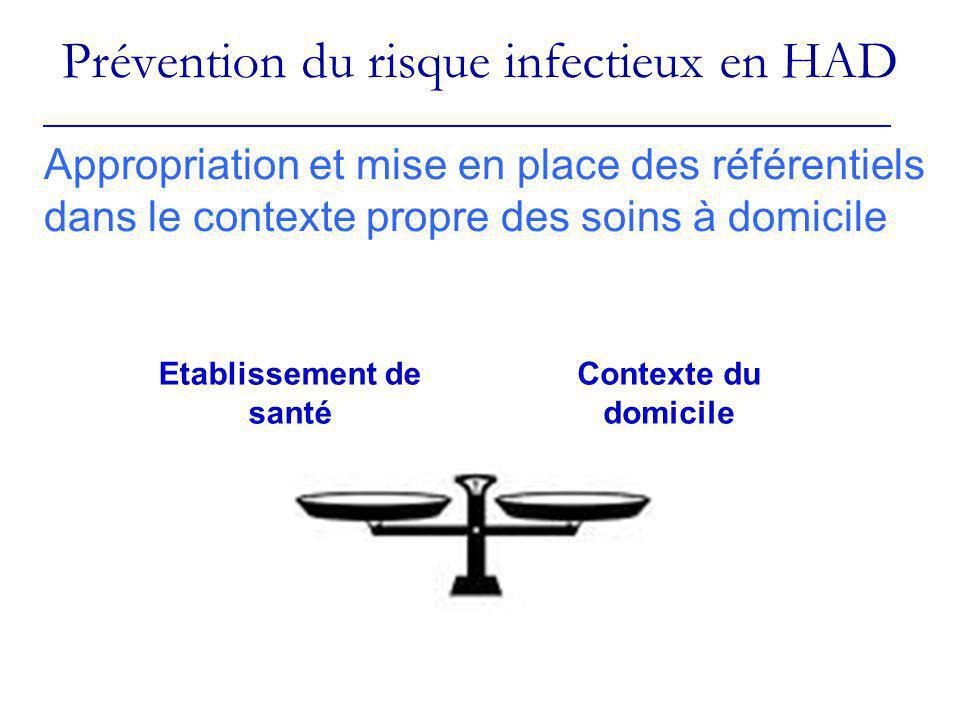 Prévention du risque infectieux en HAD