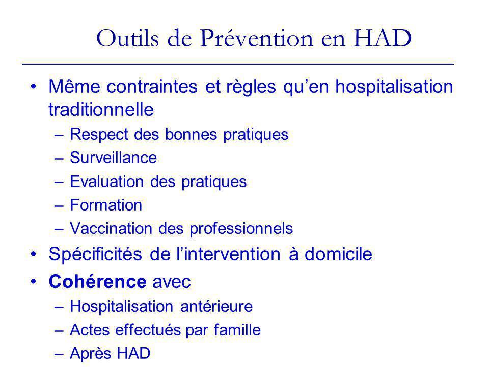 Outils de Prévention en HAD