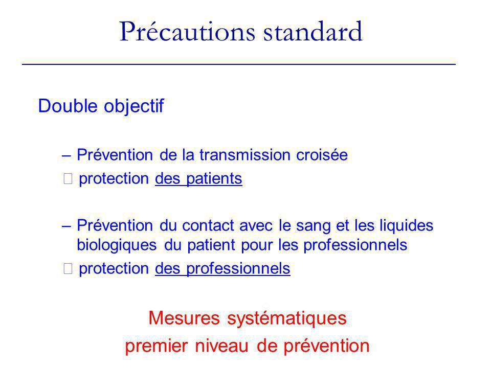 Précautions standard Double objectif Mesures systématiques